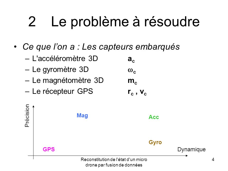 Reconstitution de l état d un micro drone par fusion de données