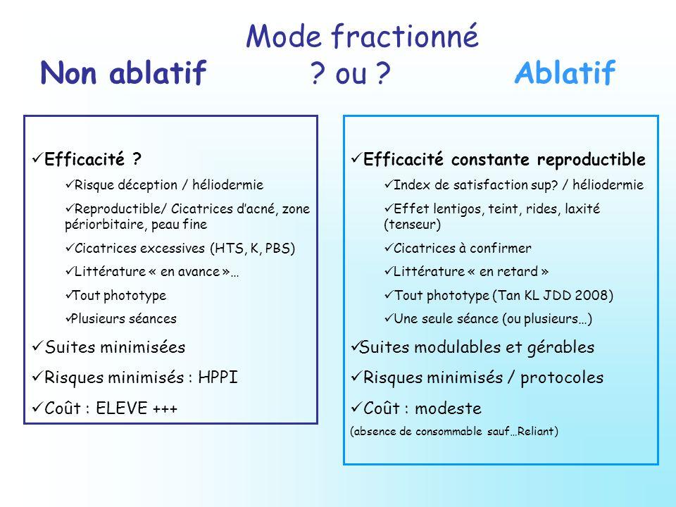 Mode fractionné Non ablatif ou Ablatif