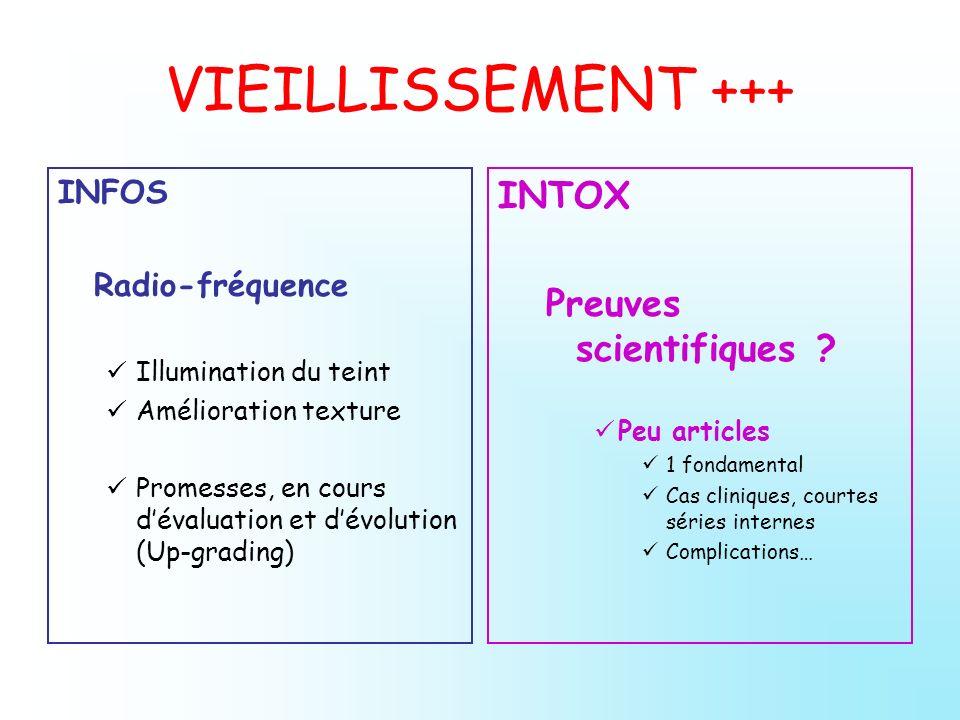VIEILLISSEMENT +++ INTOX Preuves scientifiques INFOS Radio-fréquence