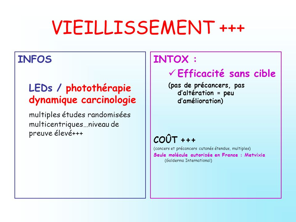 VIEILLISSEMENT +++ INFOS LEDs / photothérapie dynamique carcinologie
