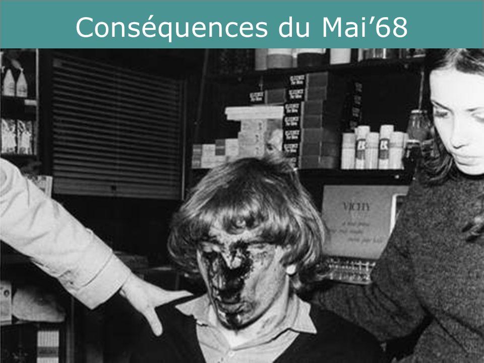 Conséquences du Mai'68 Running Title 10