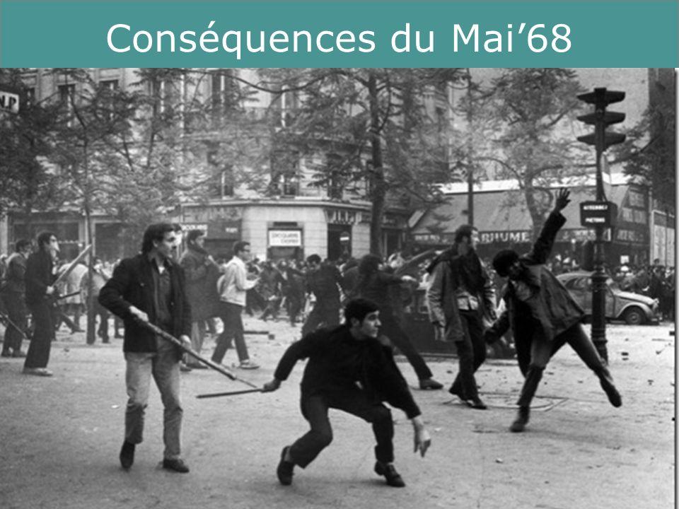 Conséquences du Mai'68 Running Title 11