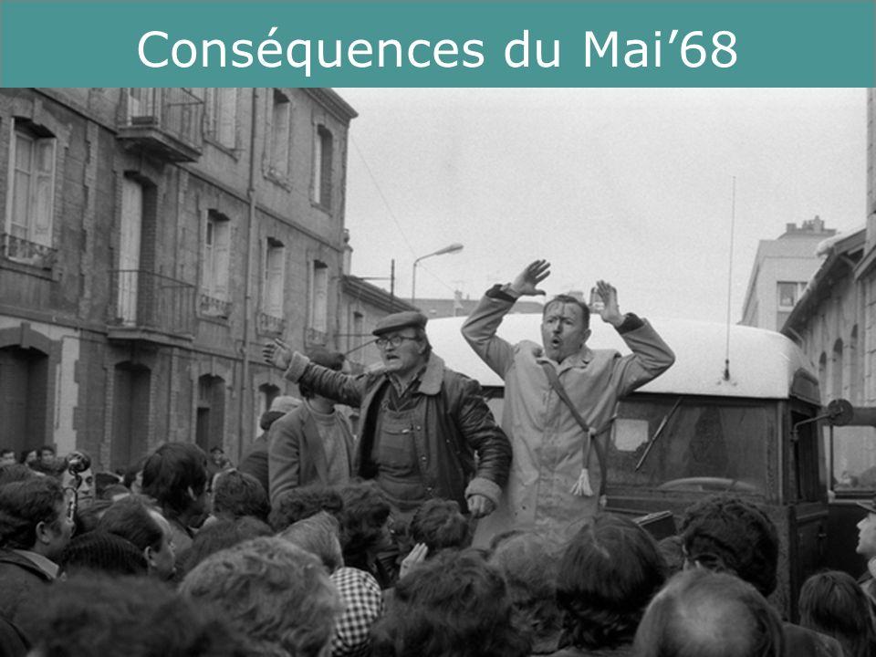Conséquences du Mai'68 Running Title 12