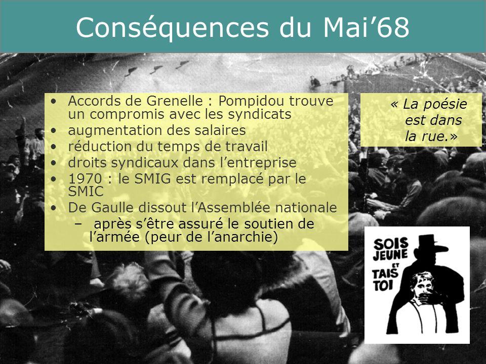 Conséquences du Mai'68 Running Title. Accords de Grenelle : Pompidou trouve un compromis avec les syndicats.