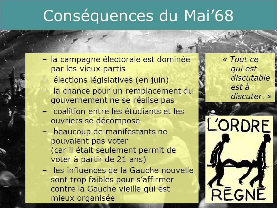Conséquences du Mai'68 Running Title. la campagne électorale est dominée par les vieux partis. élections législatives (en juin)