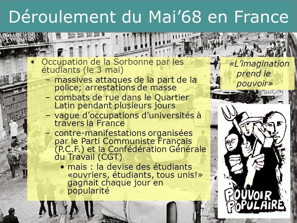 Déroulement du Mai'68 en France