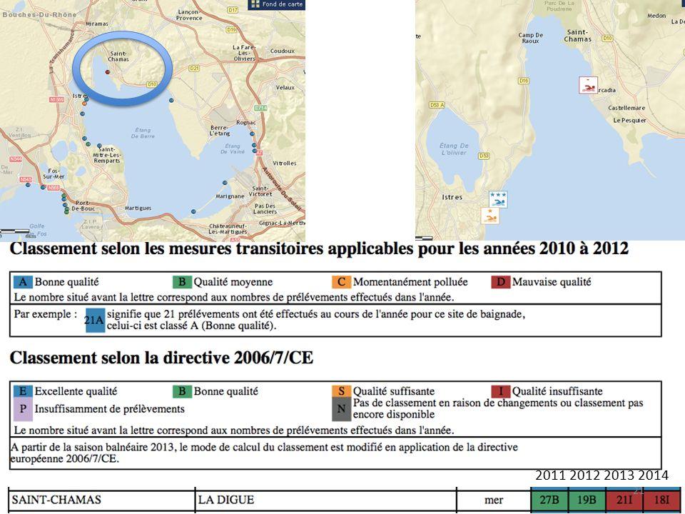 Eaux de baignades Saint-Chamas apparait en rouge sur la carte, hors nos résultats a nous semblent bon à la sortie de St-Chamas.