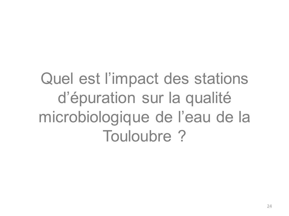 Quel est l'impact des stations d'épuration sur la qualité microbiologique de l'eau de la Touloubre