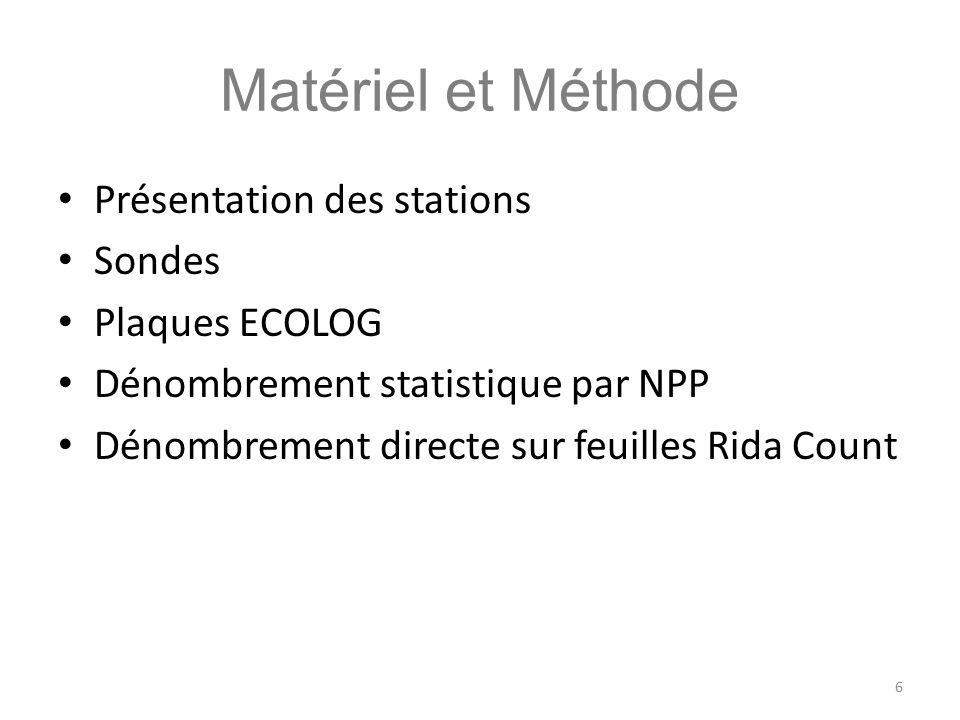 Matériel et Méthode Présentation des stations Sondes Plaques ECOLOG