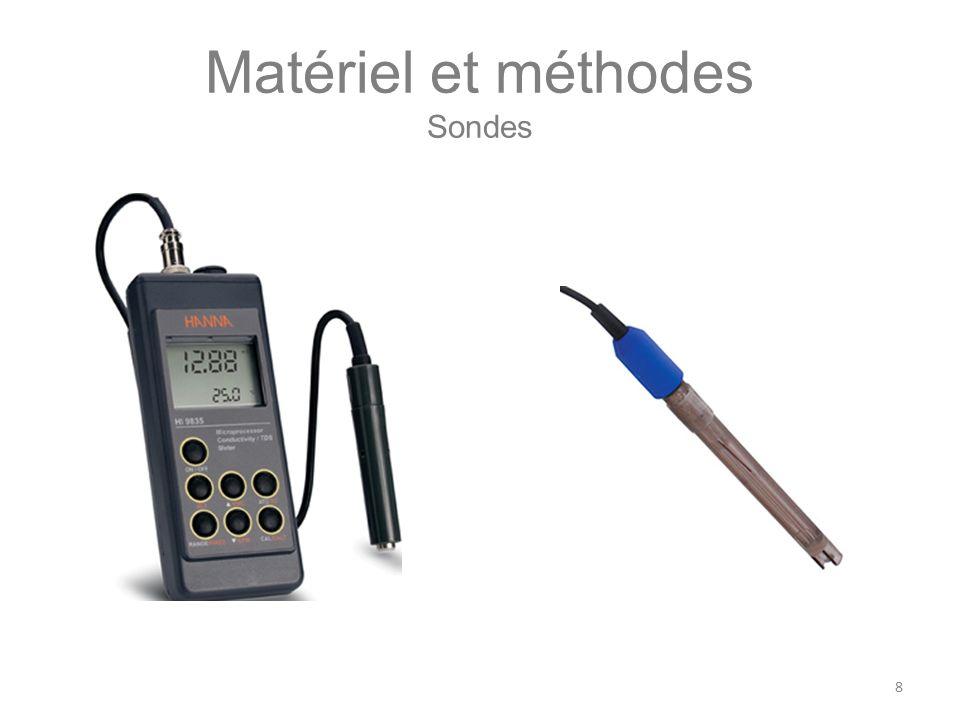 Matériel et méthodes Sondes