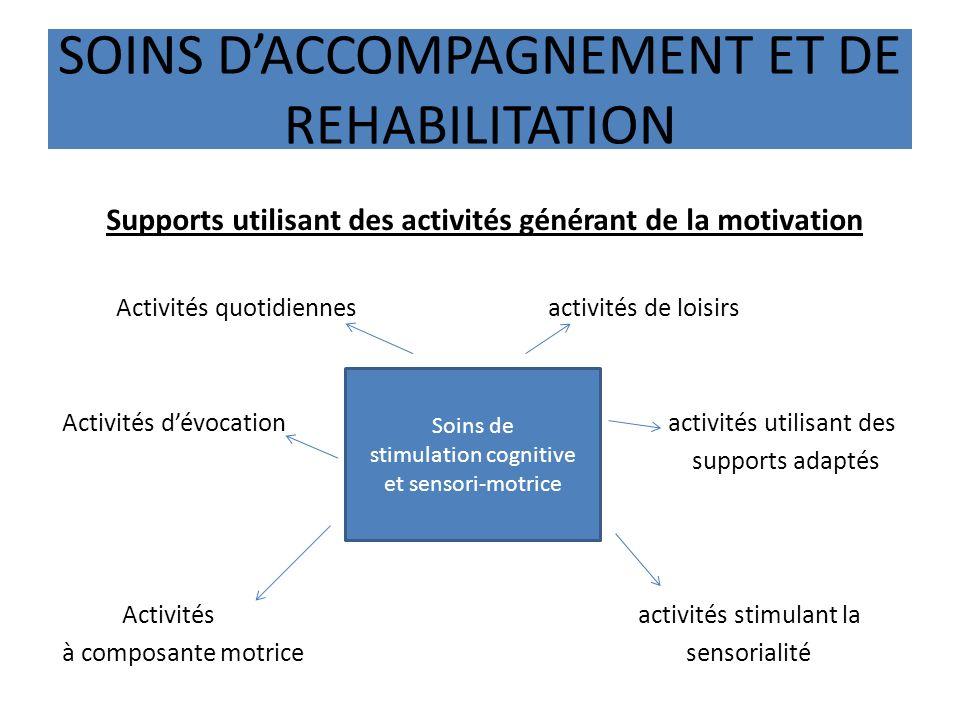 SOINS D'ACCOMPAGNEMENT ET DE REHABILITATION