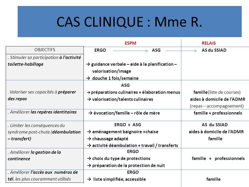 CAS CLINIQUE : Mme R. OBJECTIFS