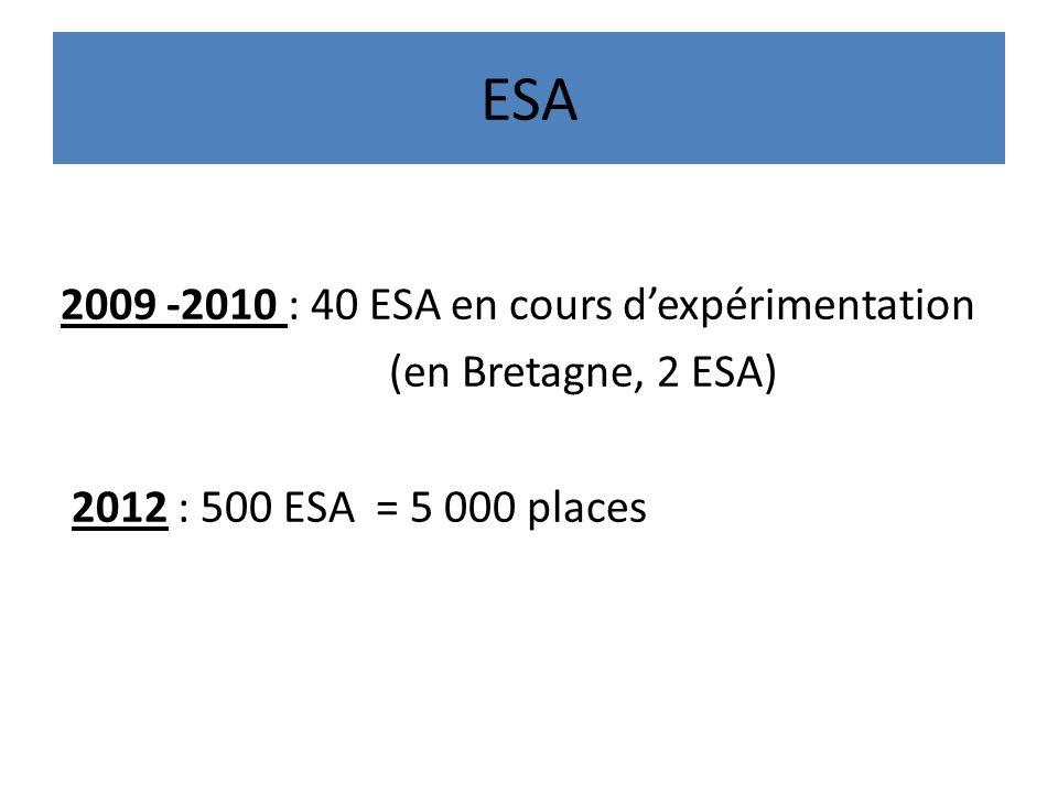 ESA2009 -2010 : 40 ESA en cours d'expérimentation (en Bretagne, 2 ESA) 2012 : 500 ESA = 5 000 places