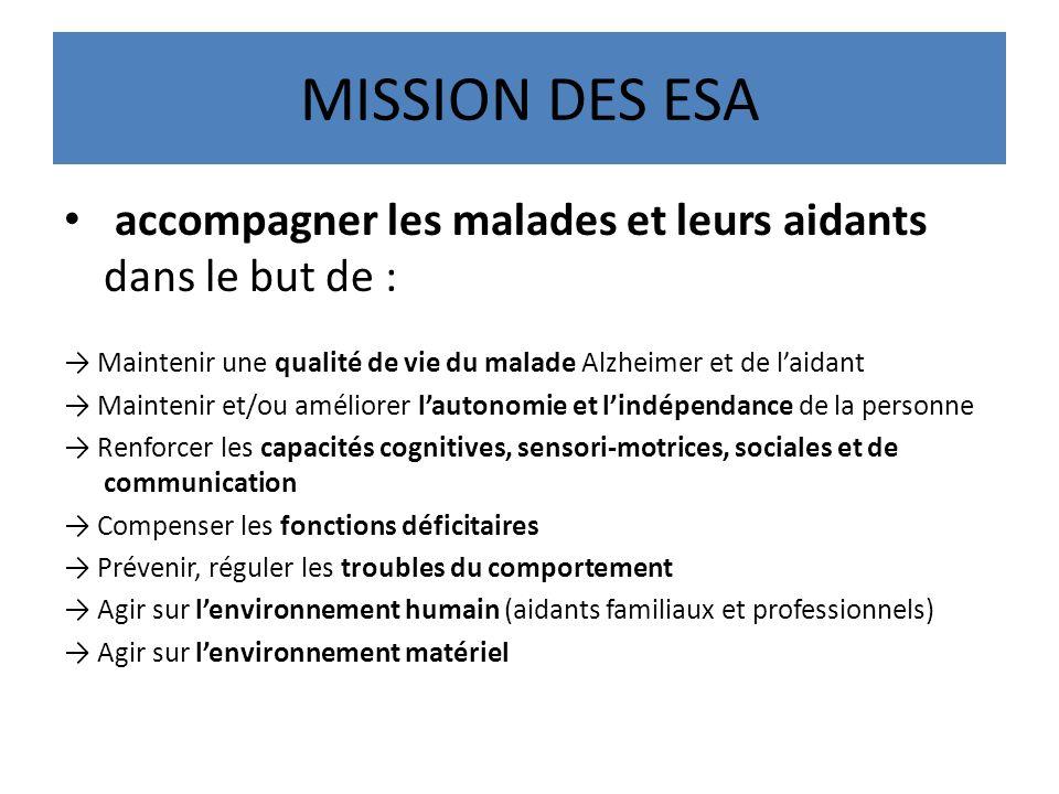 MISSION DES ESA accompagner les malades et leurs aidants dans le but de : → Maintenir une qualité de vie du malade Alzheimer et de l'aidant.