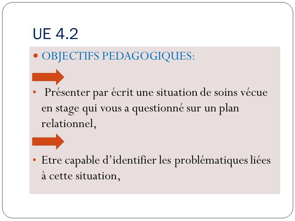 UE 4.2 OBJECTIFS PEDAGOGIQUES: