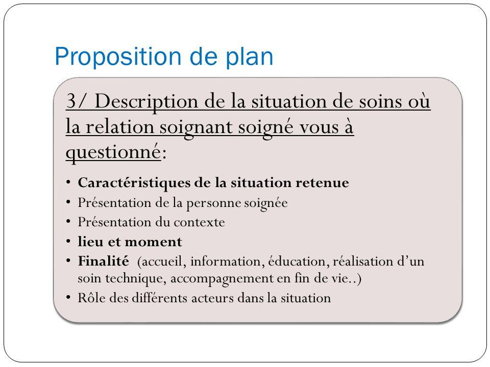 Proposition de plan 3/ Description de la situation de soins où la relation soignant soigné vous à questionné: