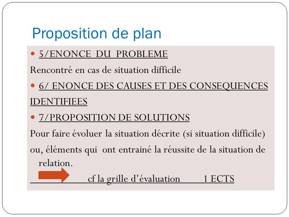 Proposition de plan 5/ENONCE DU PROBLEME