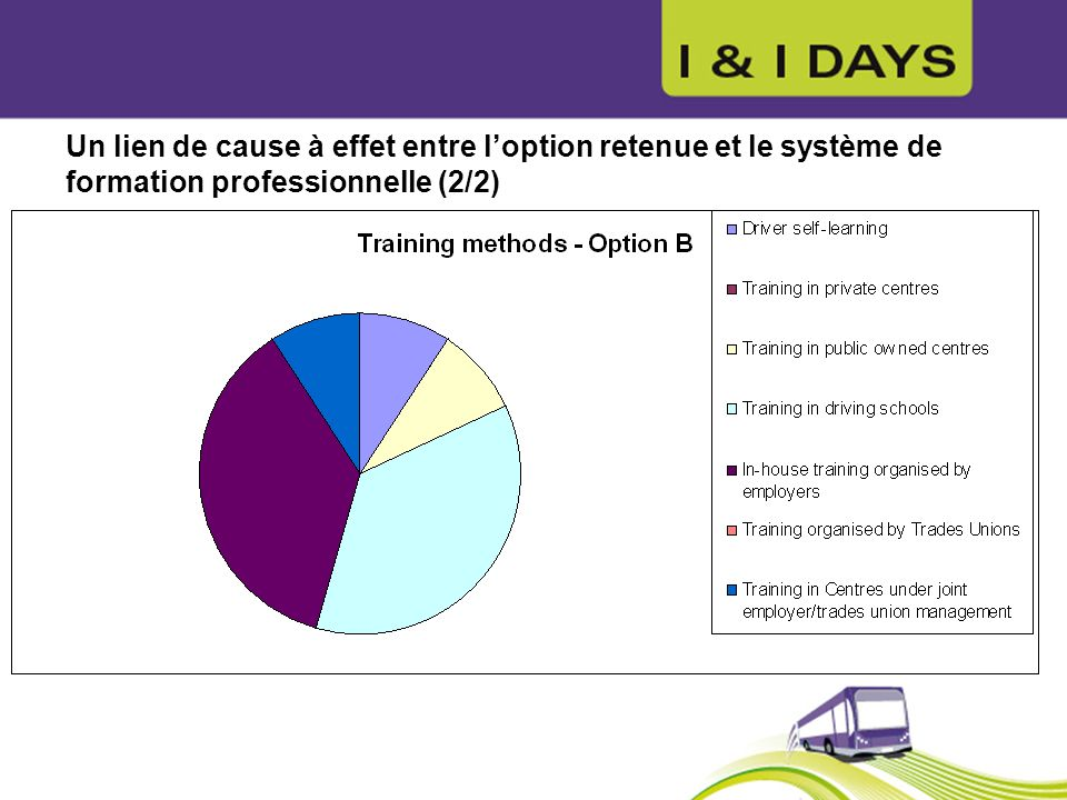 Un lien de cause à effet entre l'option retenue et le système de formation professionnelle (2/2)