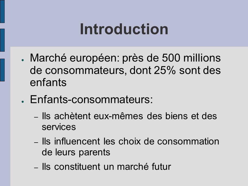Introduction Marché européen: près de 500 millions de consommateurs, dont 25% sont des enfants. Enfants-consommateurs: