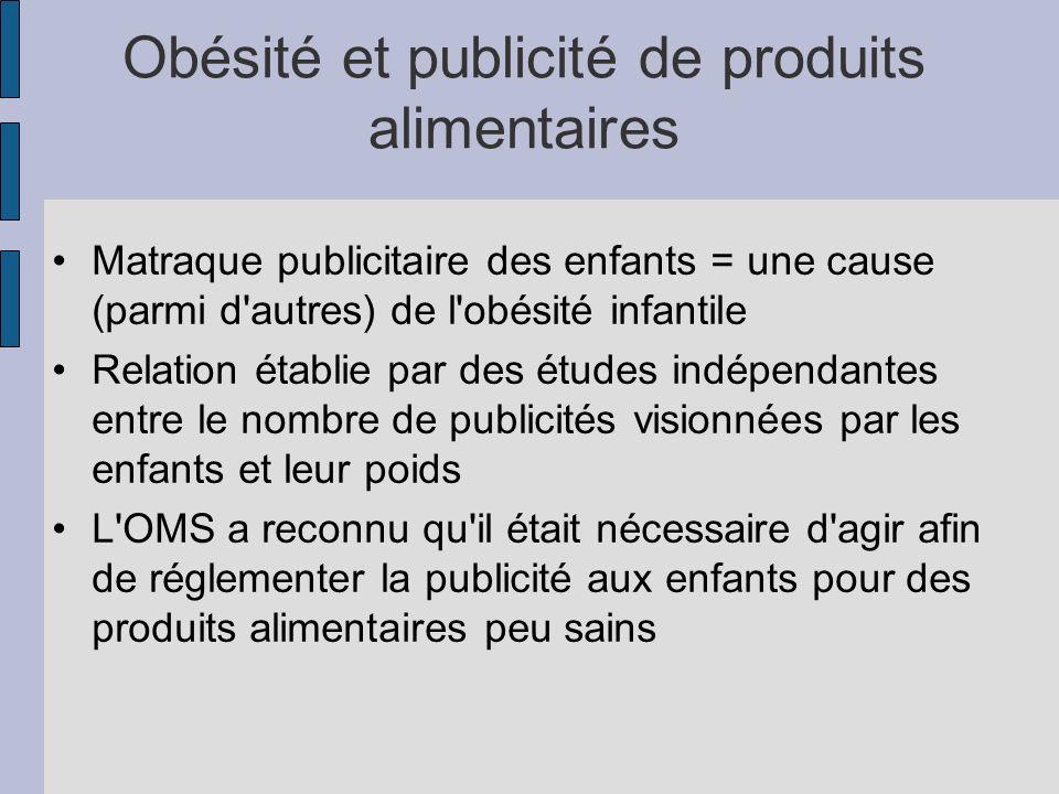 Obésité et publicité de produits alimentaires