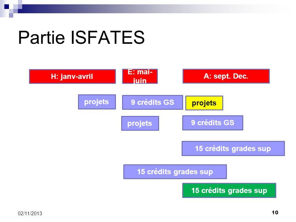 Partie ISFATES E: mai-juin H: janv-avril A: sept. Dec. projets