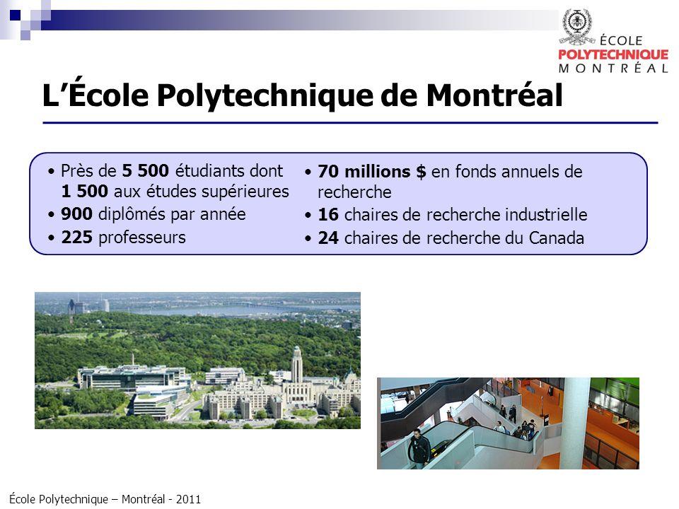L'École Polytechnique de Montréal