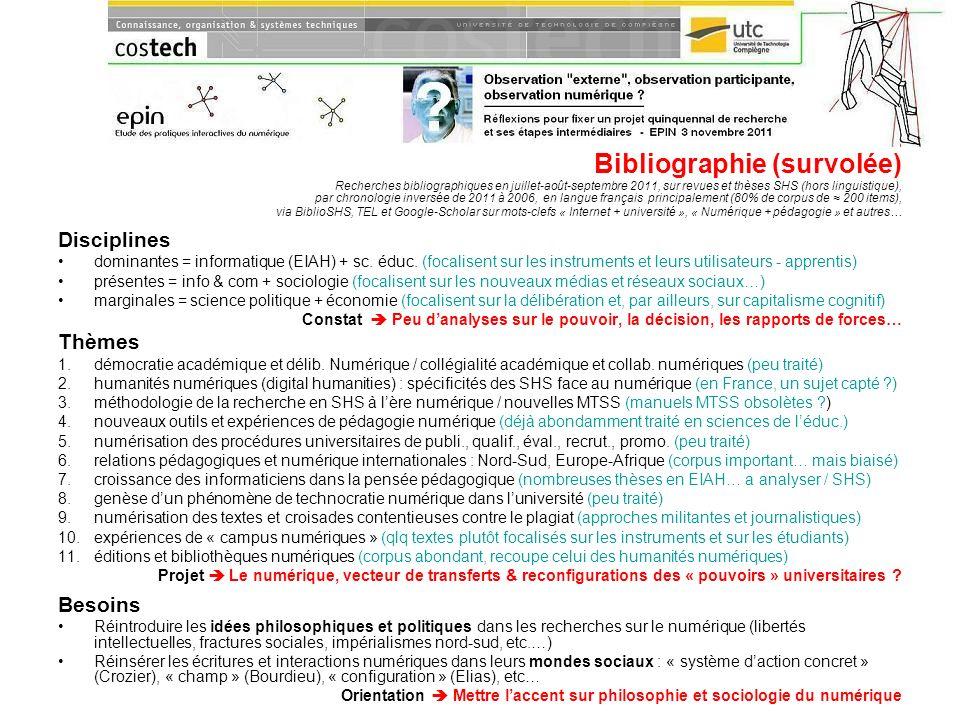 Bibliographie (survolée)