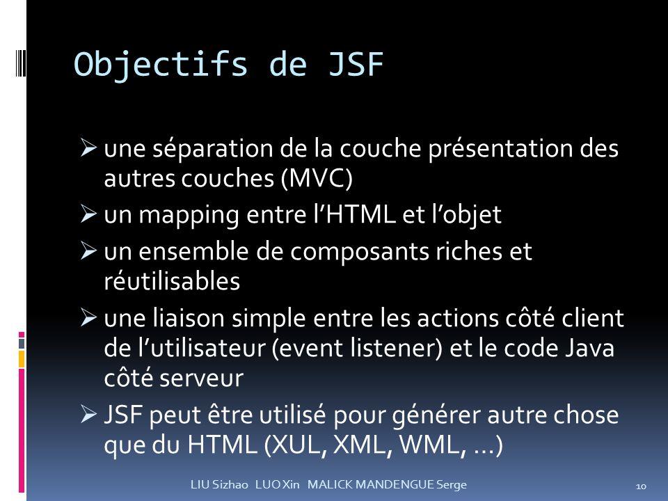 Objectifs de JSF une séparation de la couche présentation des autres couches (MVC) un mapping entre l'HTML et l'objet.