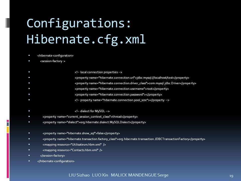 Configurations: Hibernate.cfg.xml