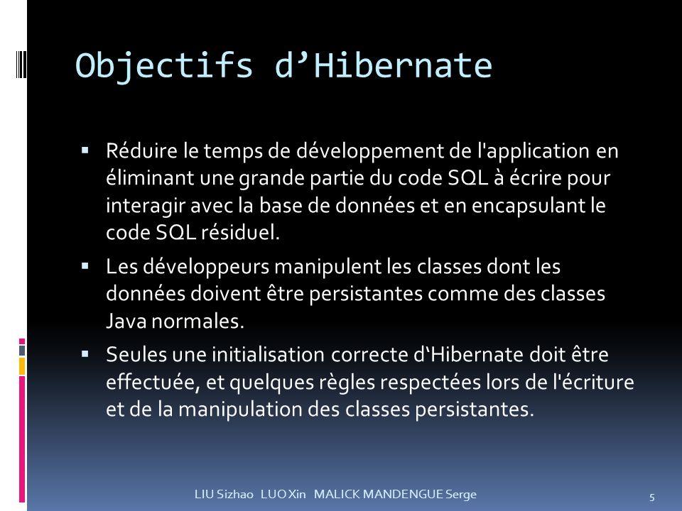 Objectifs d'Hibernate
