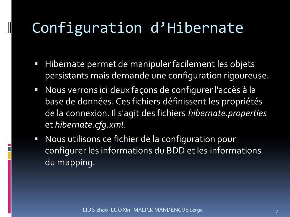 Configuration d'Hibernate