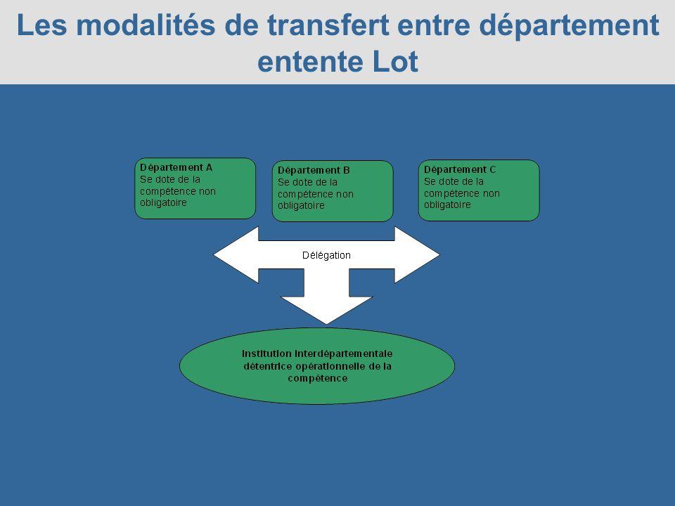 Les modalités de transfert entre département entente Lot