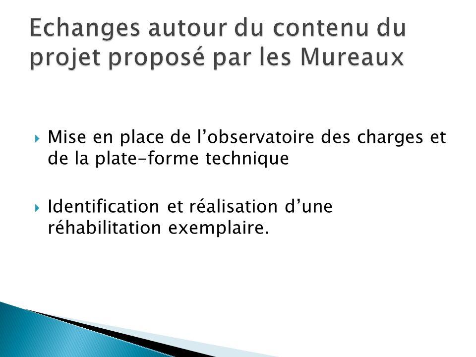 Echanges autour du contenu du projet proposé par les Mureaux