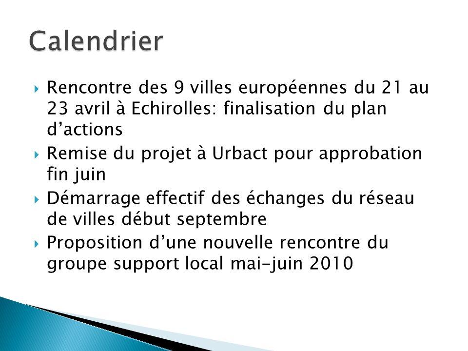 Calendrier Rencontre des 9 villes européennes du 21 au 23 avril à Echirolles: finalisation du plan d'actions.