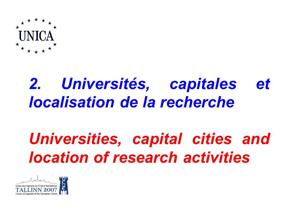 2. Universités, capitales et localisation de la recherche