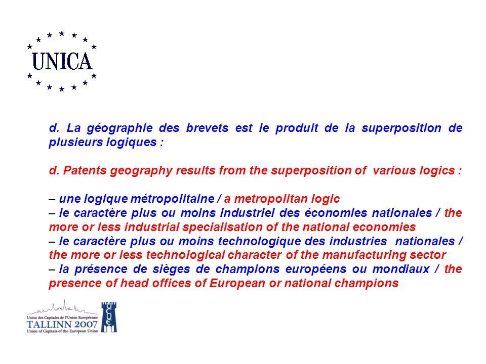 d. La géographie des brevets est le produit de la superposition de plusieurs logiques :