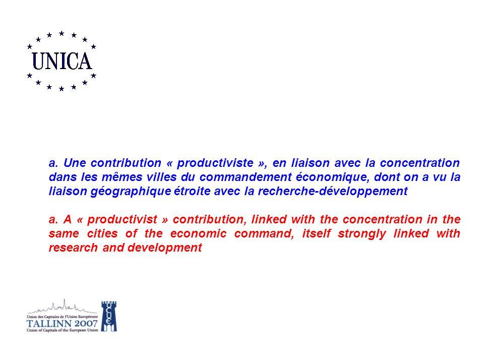 a. Une contribution « productiviste », en liaison avec la concentration dans les mêmes villes du commandement économique, dont on a vu la liaison géographique étroite avec la recherche-développement
