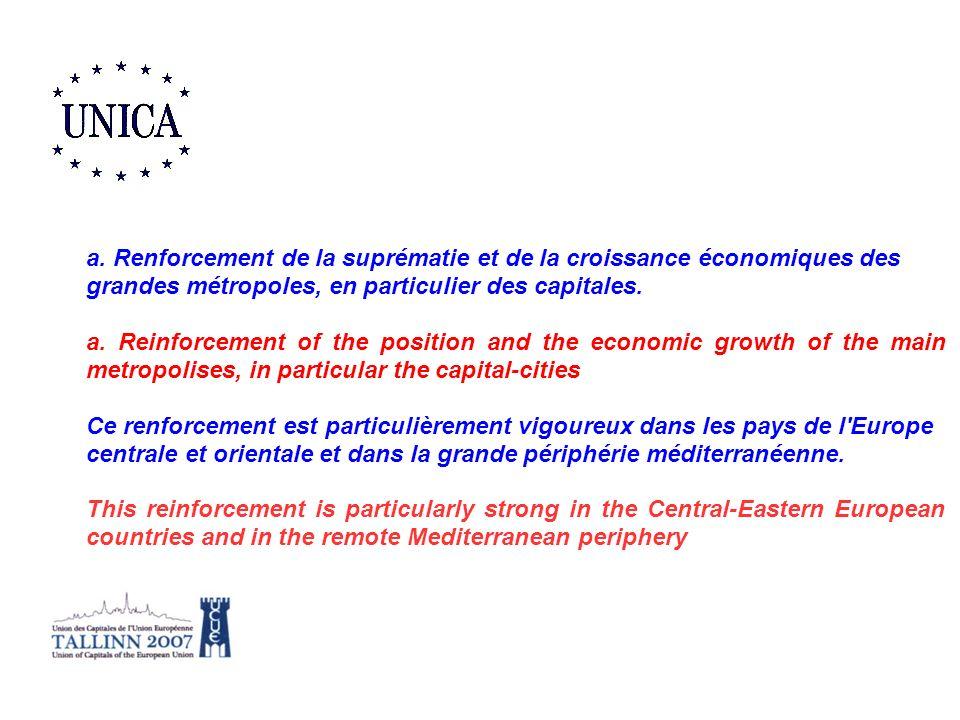 a. Renforcement de la suprématie et de la croissance économiques des grandes métropoles, en particulier des capitales.