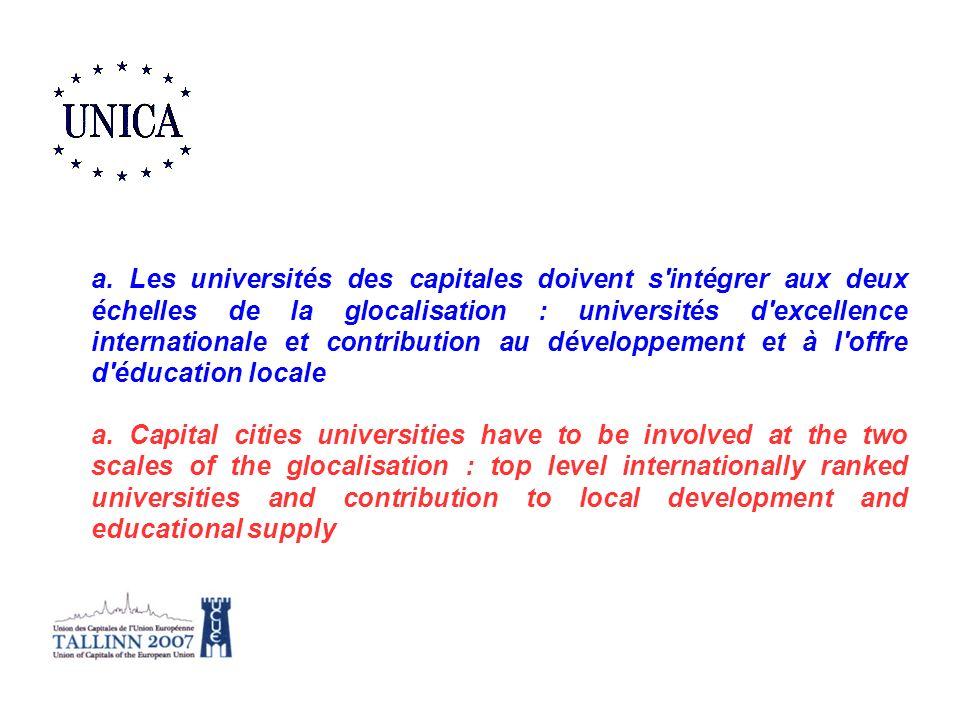 a. Les universités des capitales doivent s intégrer aux deux échelles de la glocalisation : universités d excellence internationale et contribution au développement et à l offre d éducation locale