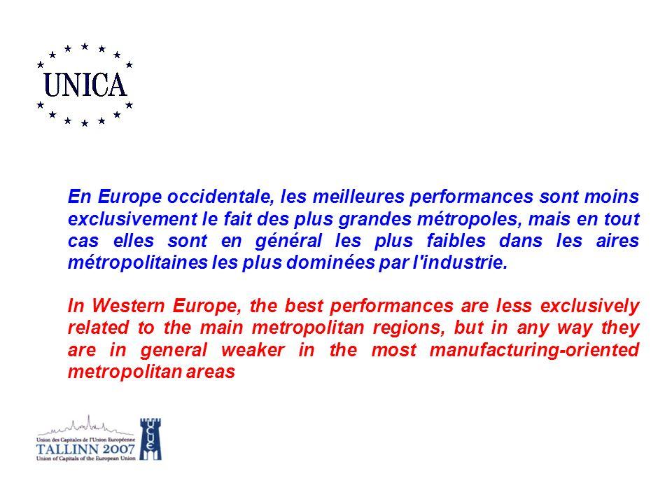 En Europe occidentale, les meilleures performances sont moins exclusivement le fait des plus grandes métropoles, mais en tout cas elles sont en général les plus faibles dans les aires métropolitaines les plus dominées par l industrie.