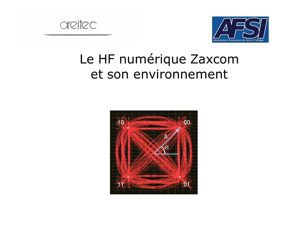 Le HF numérique Zaxcom et son environnement
