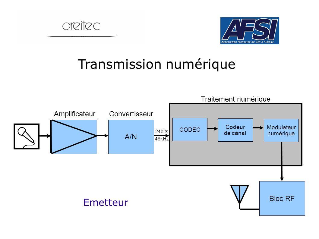 Transmission numérique