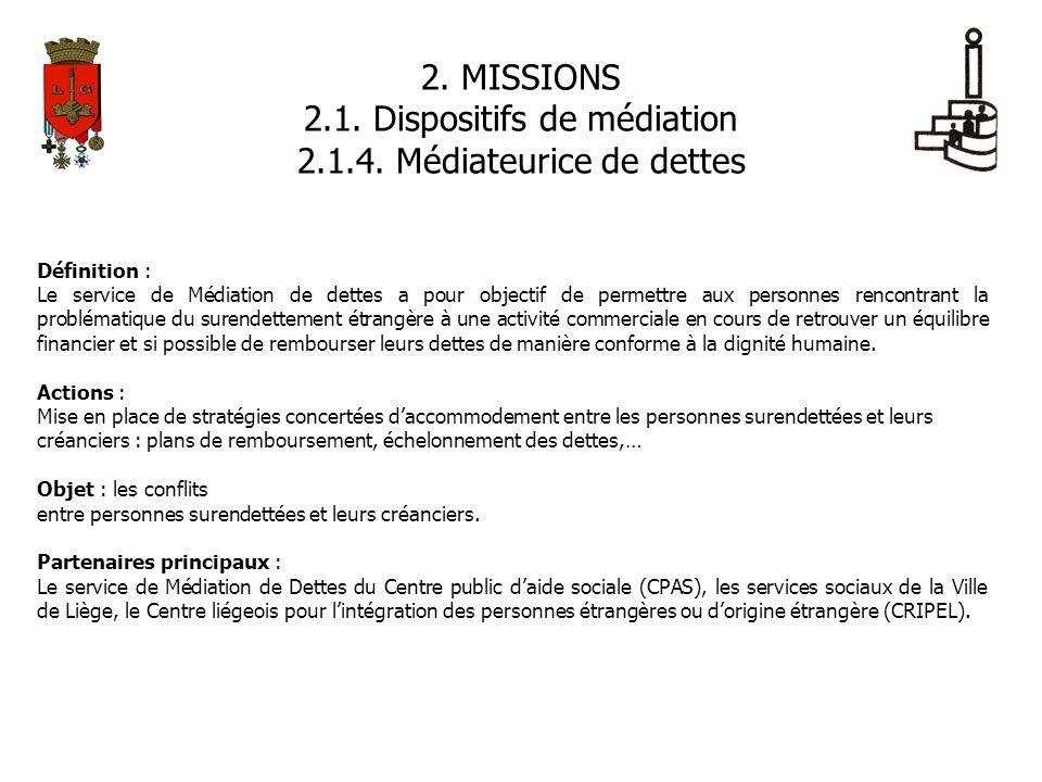 2.1. Dispositifs de médiation 2.1.4. Médiateurice de dettes