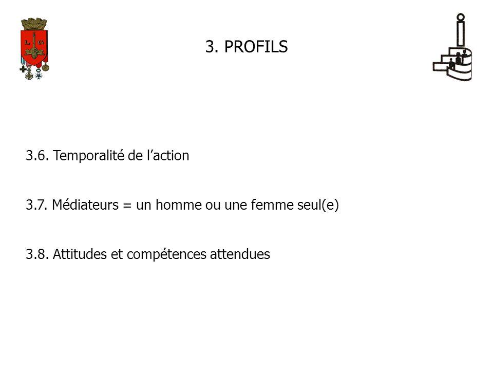 3. PROFILS 3.6. Temporalité de l'action