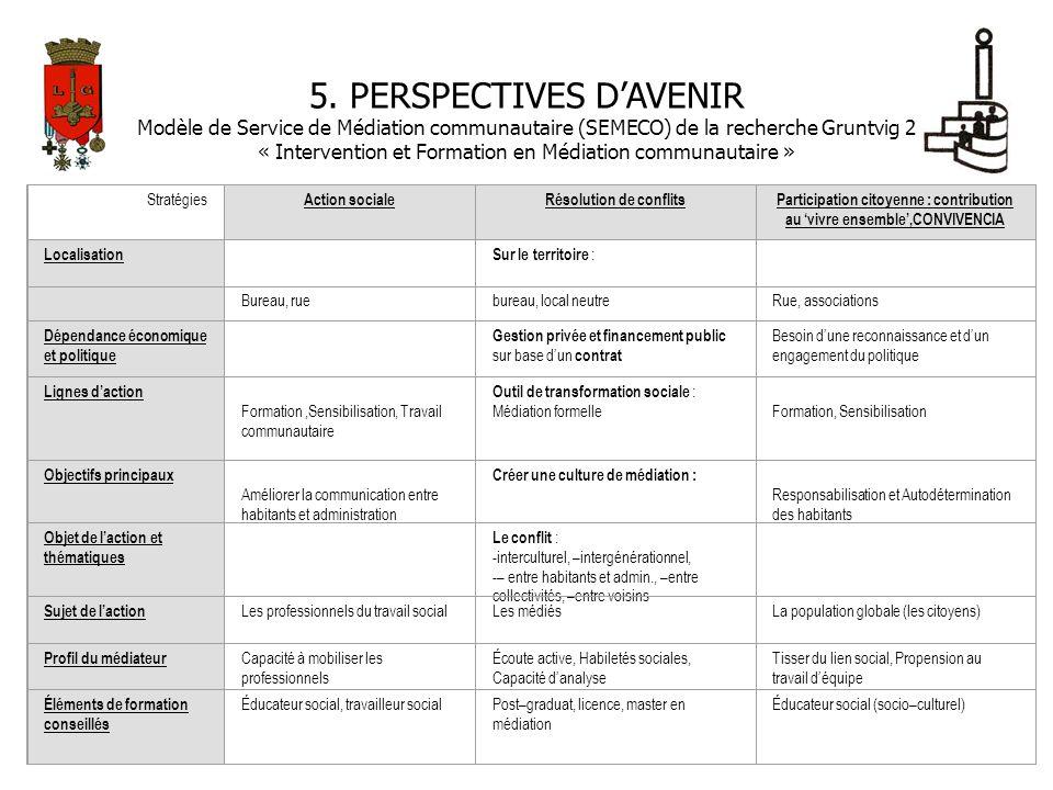 5. PERSPECTIVES D'AVENIR