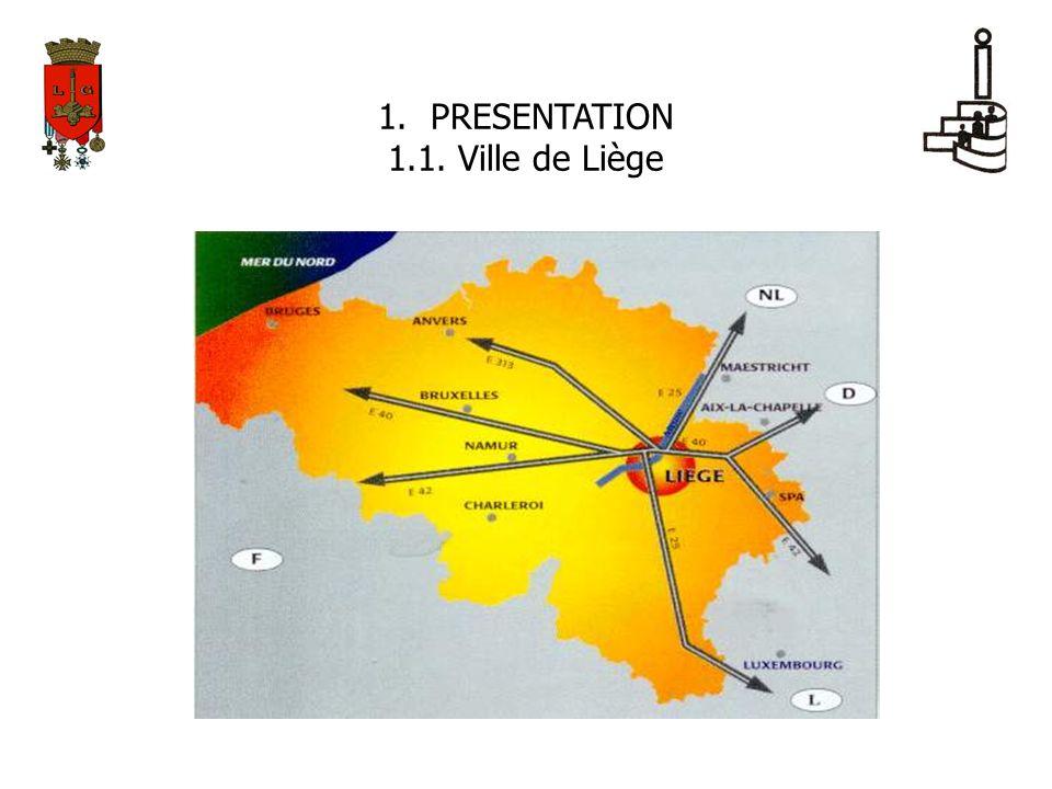 PRESENTATION 1.1. Ville de Liège