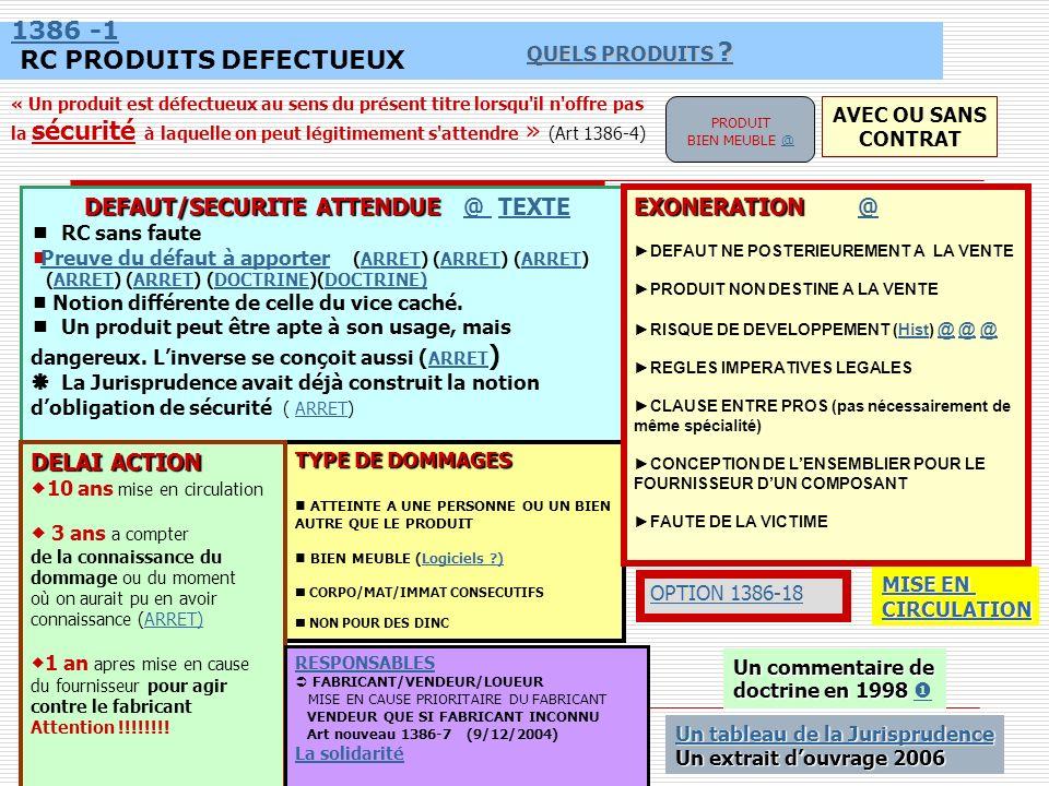1386 -1 RC PRODUITS DEFECTUEUX