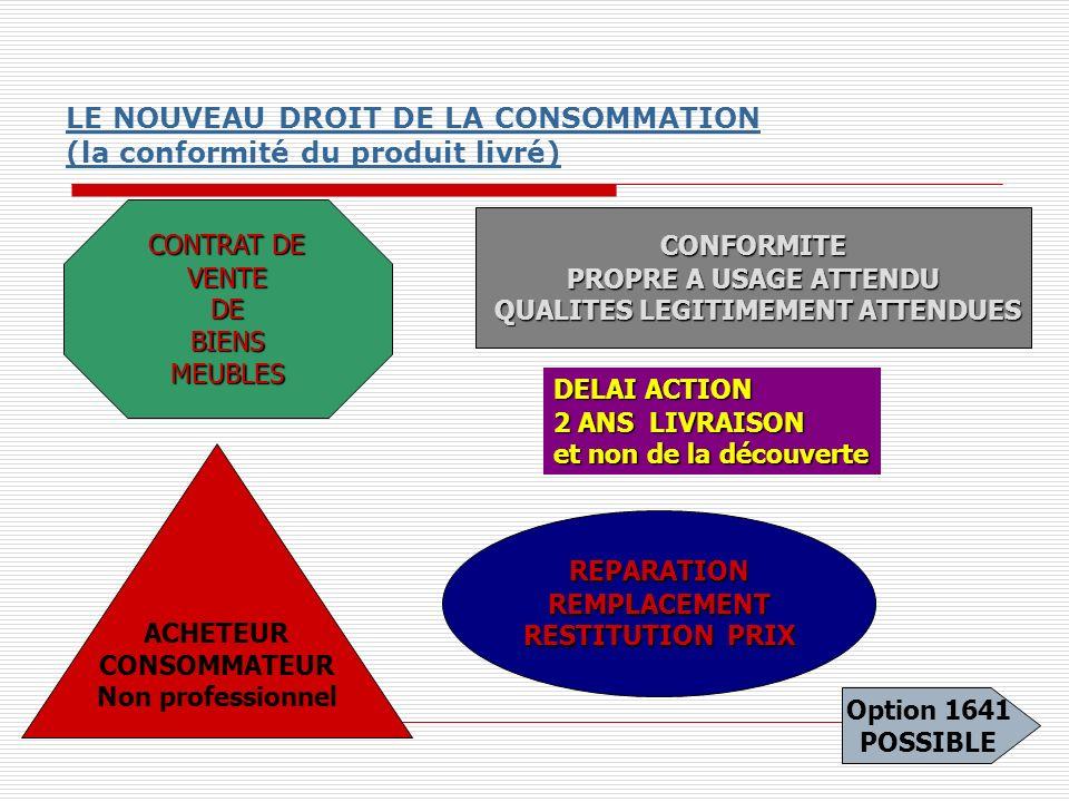 LE NOUVEAU DROIT DE LA CONSOMMATION (la conformité du produit livré)