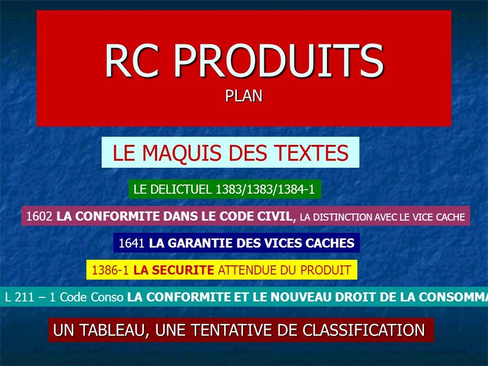 RC PRODUITS PLAN LE MAQUIS DES TEXTES