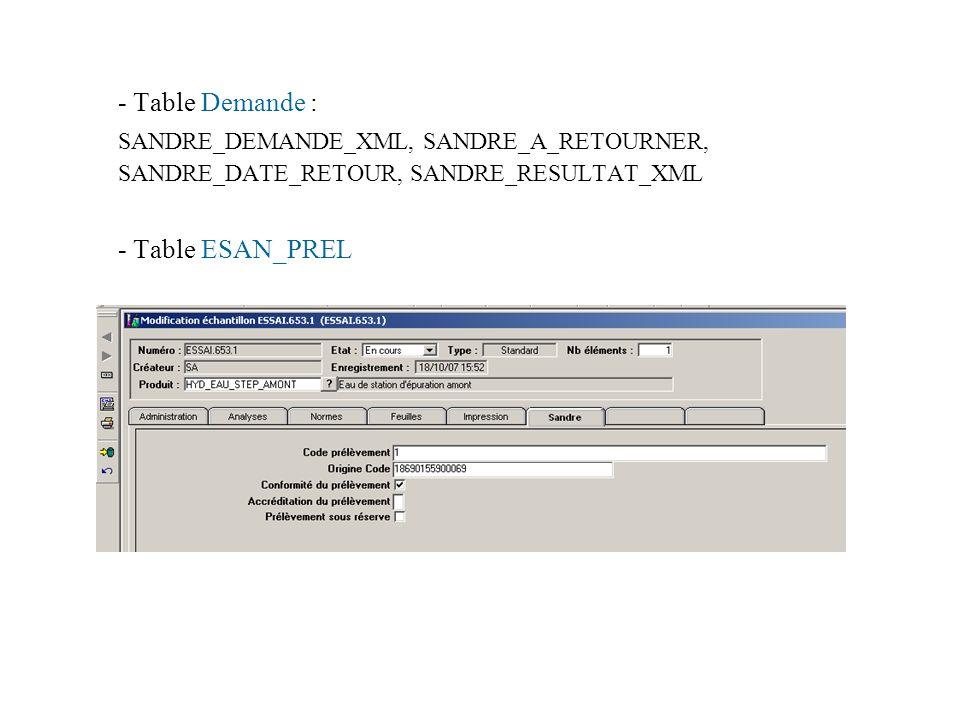 - Table Demande :SANDRE_DEMANDE_XML, SANDRE_A_RETOURNER, SANDRE_DATE_RETOUR, SANDRE_RESULTAT_XML.